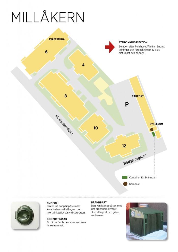 Omradeskarta-Millakern