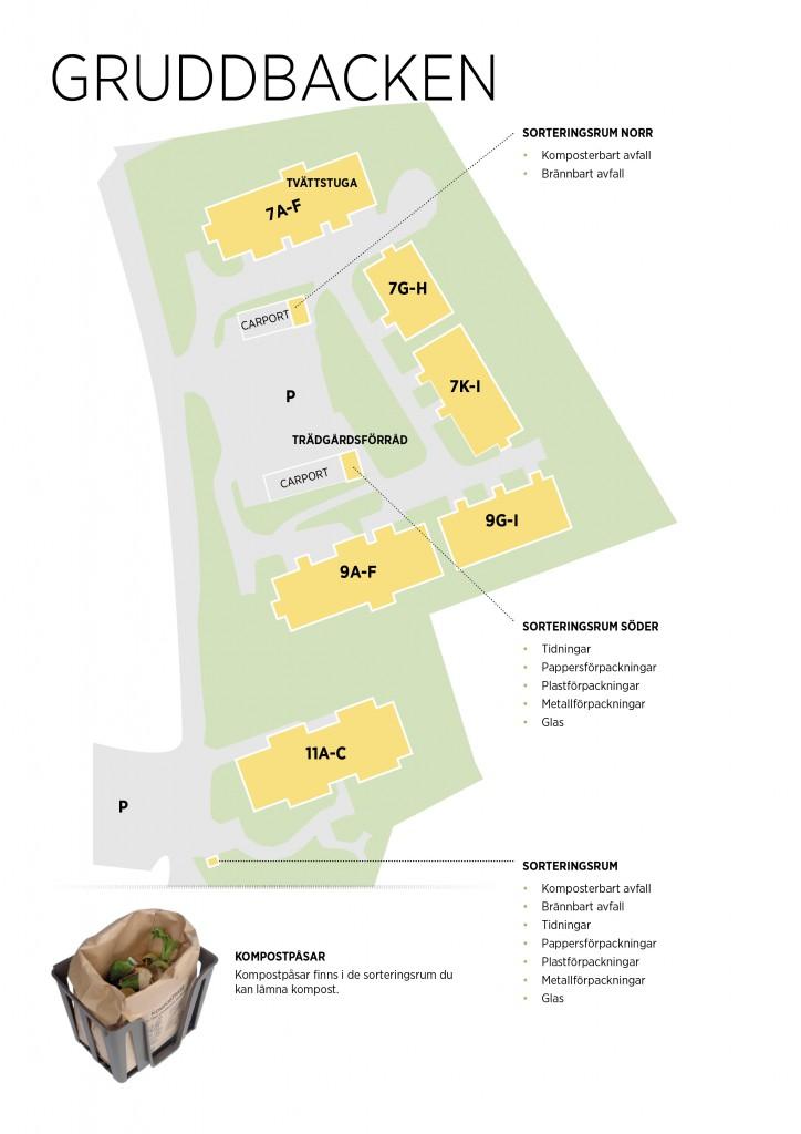 Omradeskarta-Gruddbacken